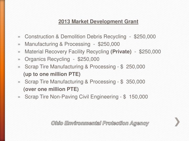 2013 Market Development Grant