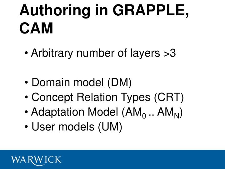 Authoring in GRAPPLE, CAM