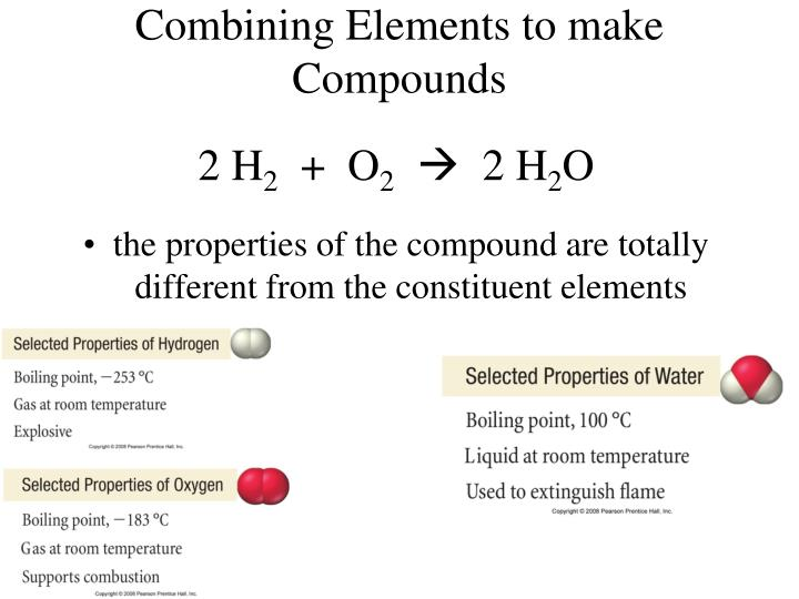 Combining Elements to make Compounds
