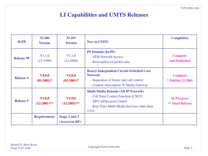 LI Capabilities and UMTS Releases