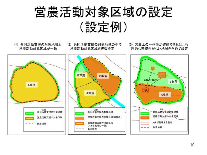 営農活動対象区域の設定