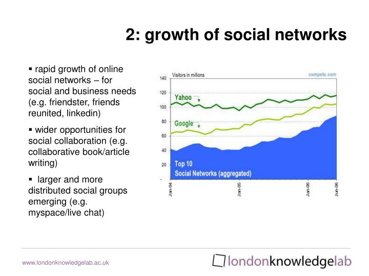 2: growth of social networks