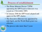 process of establishment1