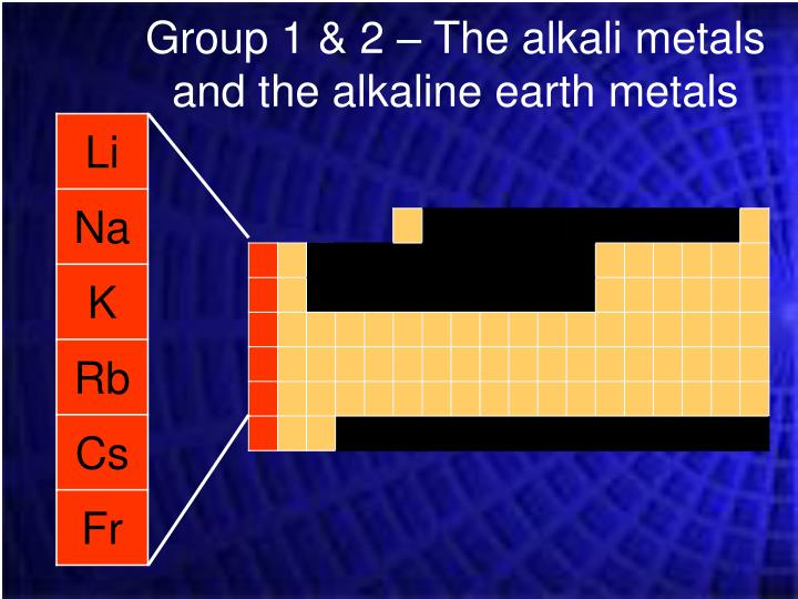 Group 1 2 the alkali metals and the alkaline earth metals