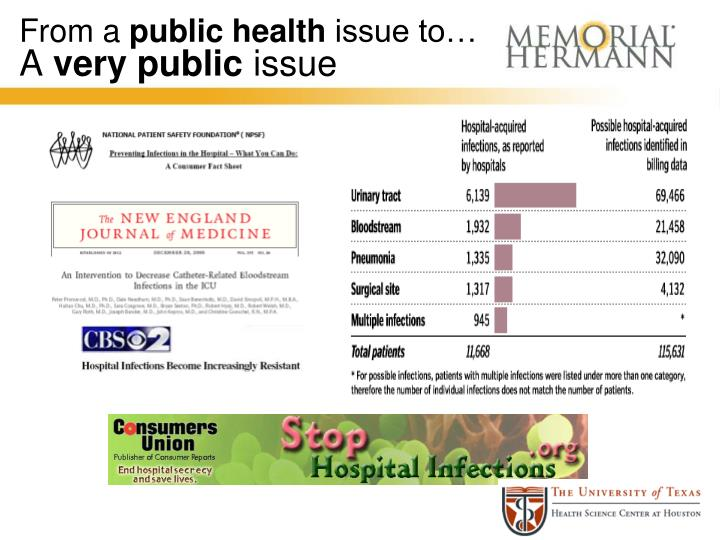 From a public health issue to a very public issue