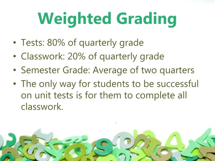 Weighted Grading