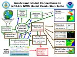 noah land model connections in noaa s nws model production suite