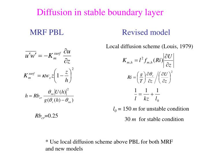 Diffusion in stable boundary layer