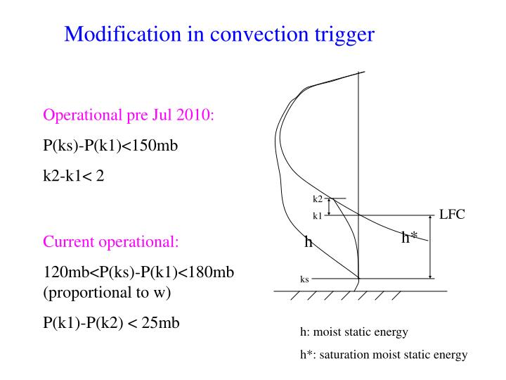 Modification in convection trigger