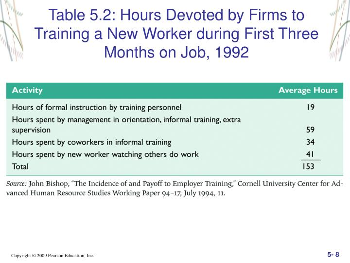 Table 5.2: Hours Devoted by Firms to Training a New Worker during First Three Months on Job, 1992