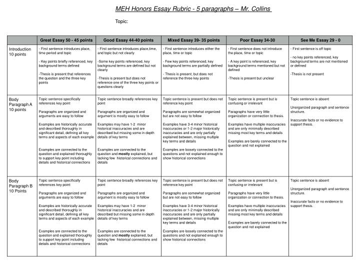MEH Honors Essay Rubric - 5 paragraphs – Mr. Collins