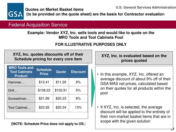 Example: Vendor XYZ, Inc. sells tools and would like to quote on the MRO Tools and Tool Cabinets Pool