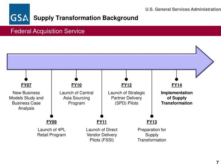 Supply Transformation Background