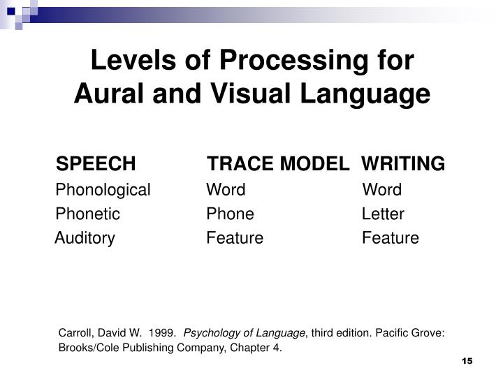 Levels of Processing for