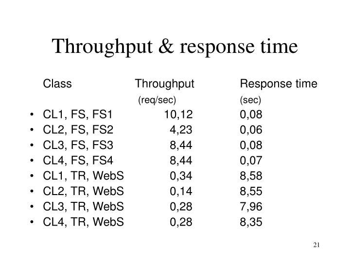 Throughput & response time