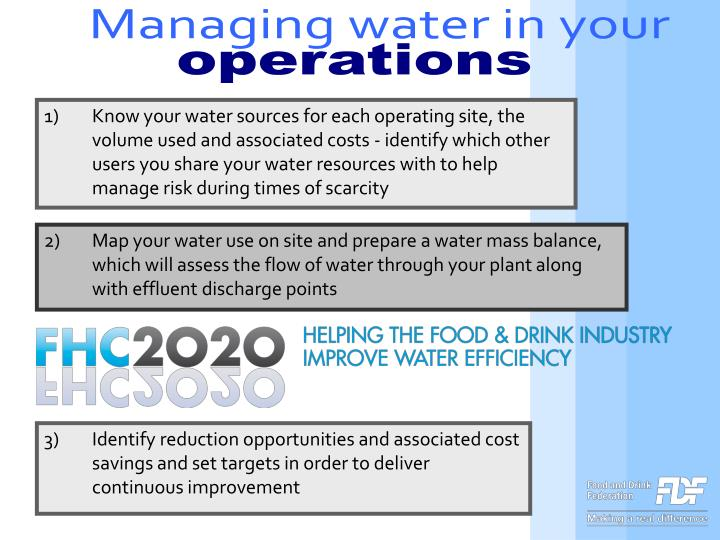 Managing water in your