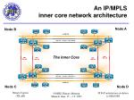 an ip mpls inner core network architecture