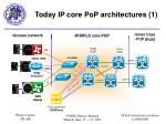 today ip core pop architectures 1
