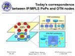 today s correspondence between ip mpls pop s and otn nodes
