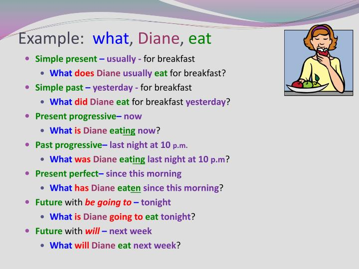 Example what diane eat