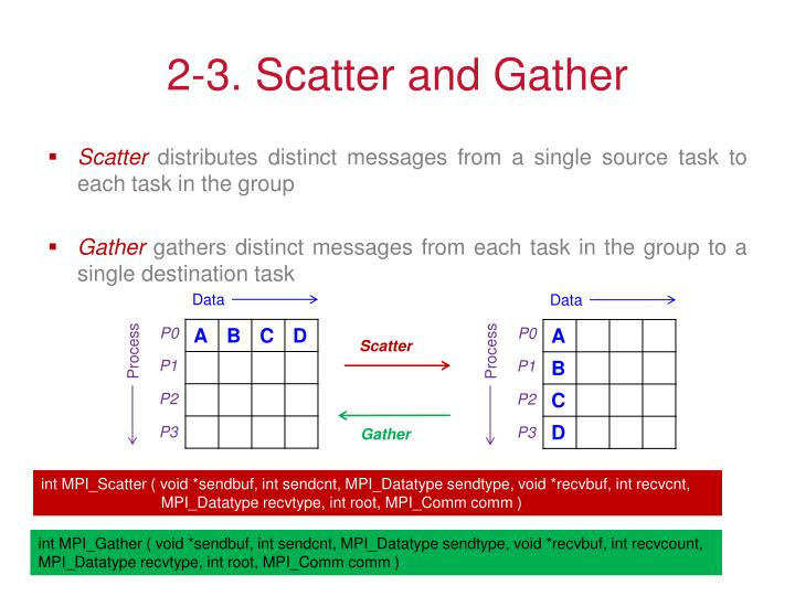 2-3. Scatter and Gather