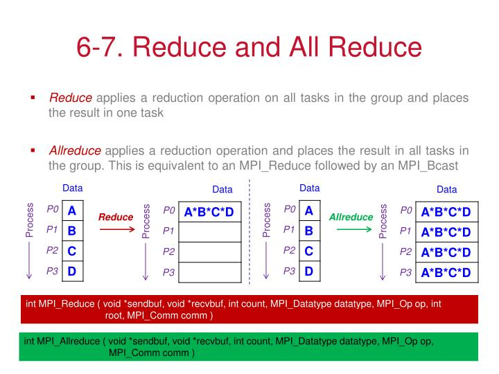 6-7. Reduce and All Reduce