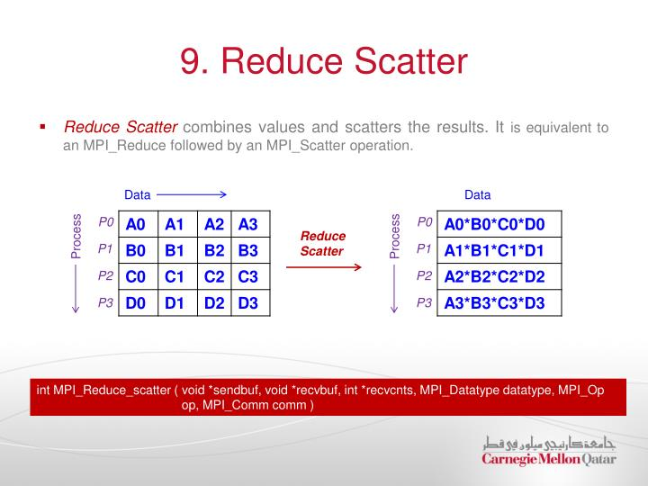 9. Reduce Scatter