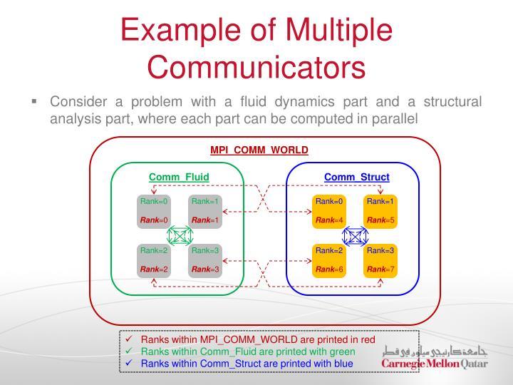 Example of Multiple Communicators