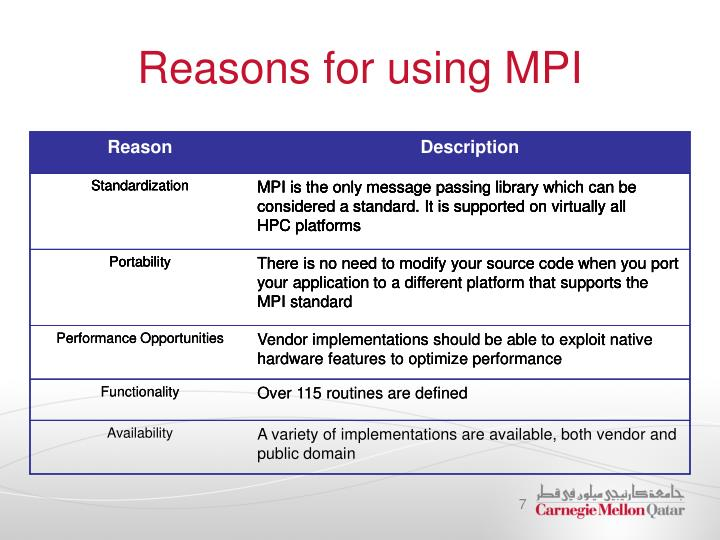 Reasons for using MPI