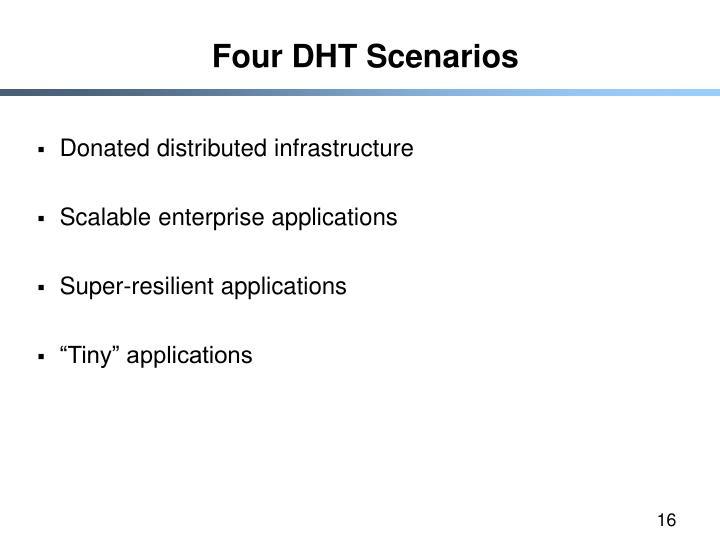 Four DHT Scenarios