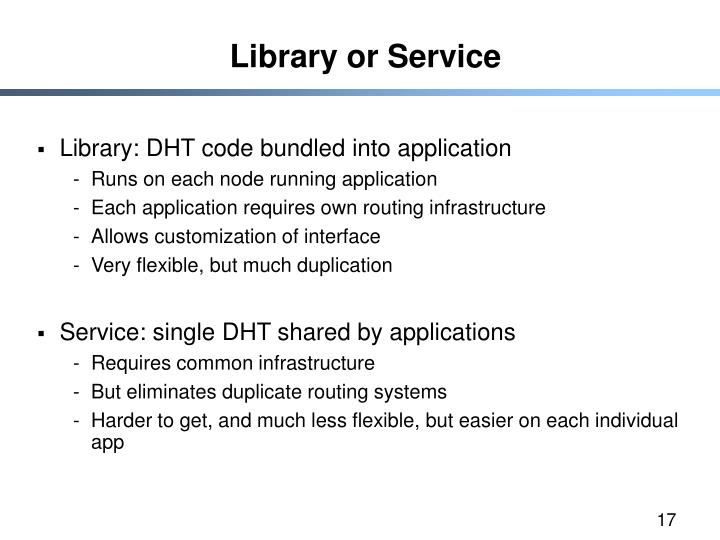 Library or Service