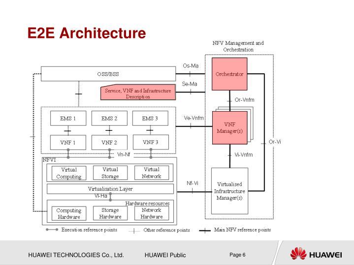 E2E Architecture