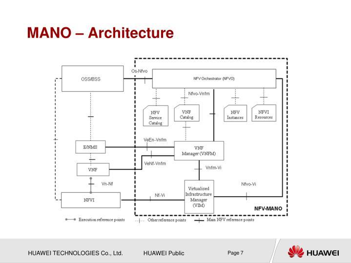 MANO – Architecture