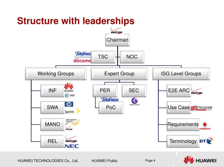 Structure with leaderships