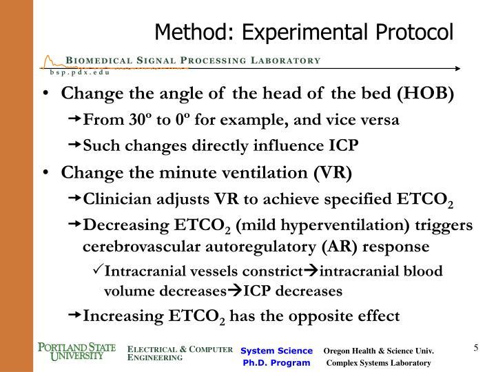 Method: Experimental Protocol