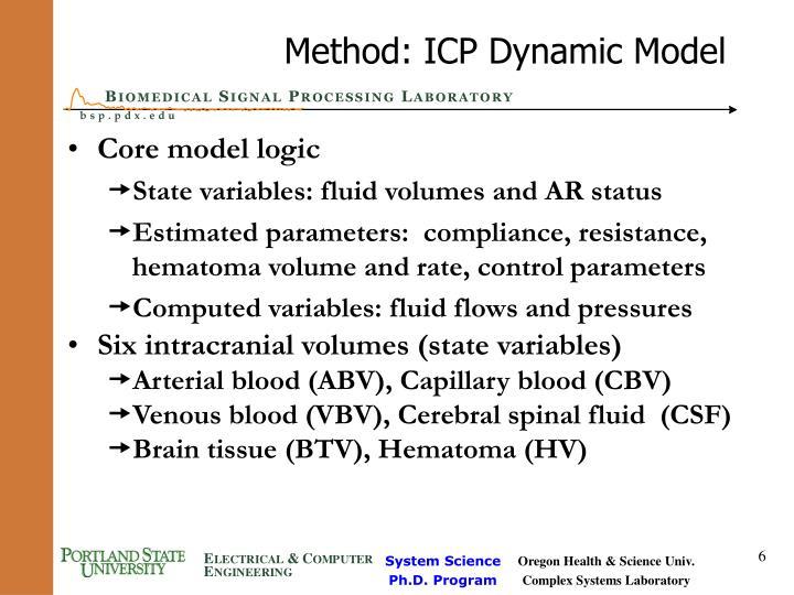 Method: ICP Dynamic Model
