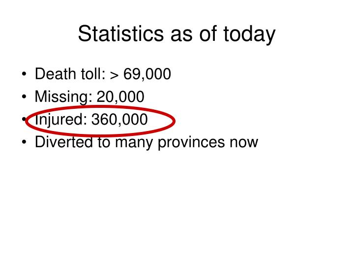 Statistics as of today