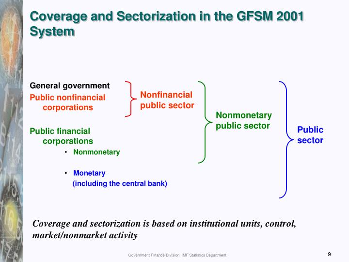 Coverage and Sectorization in the GFSM 2001 System