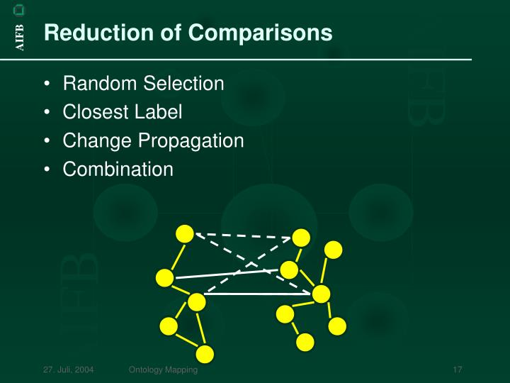 Reduction of Comparisons