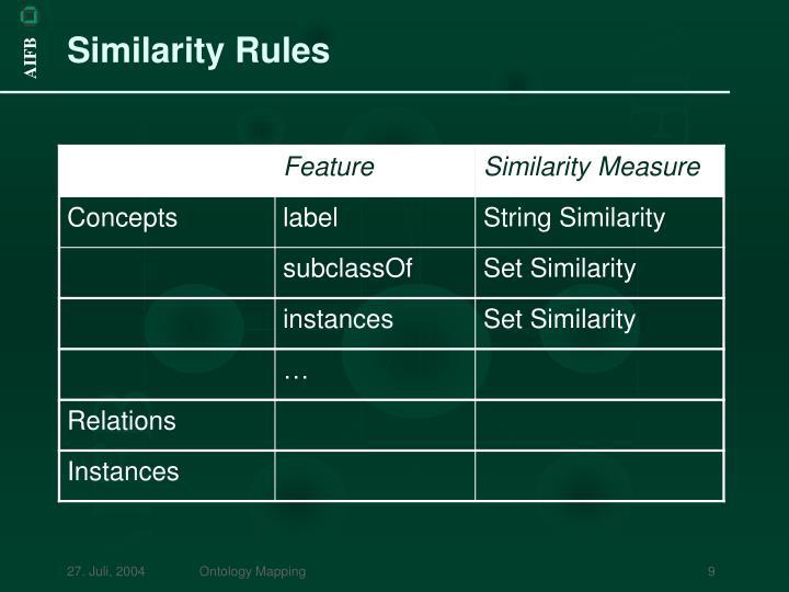 Similarity Rules