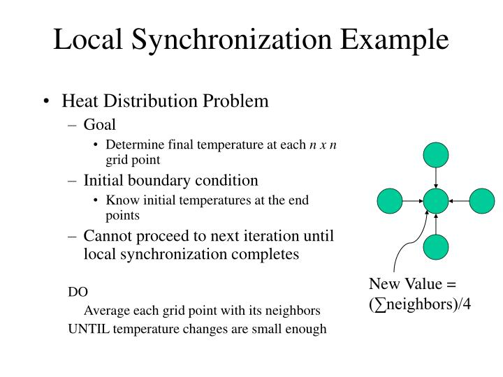 Local Synchronization Example
