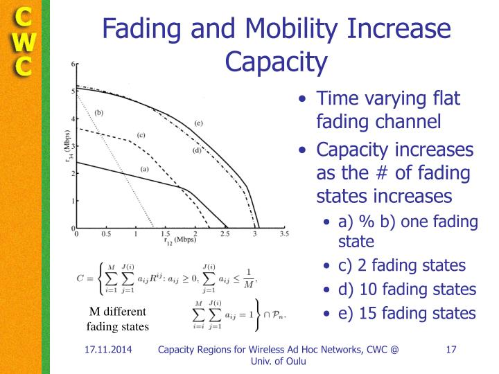 Fading and Mobility Increase Capacity