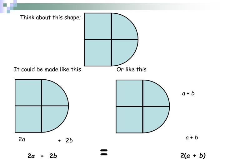 Think about this shape;