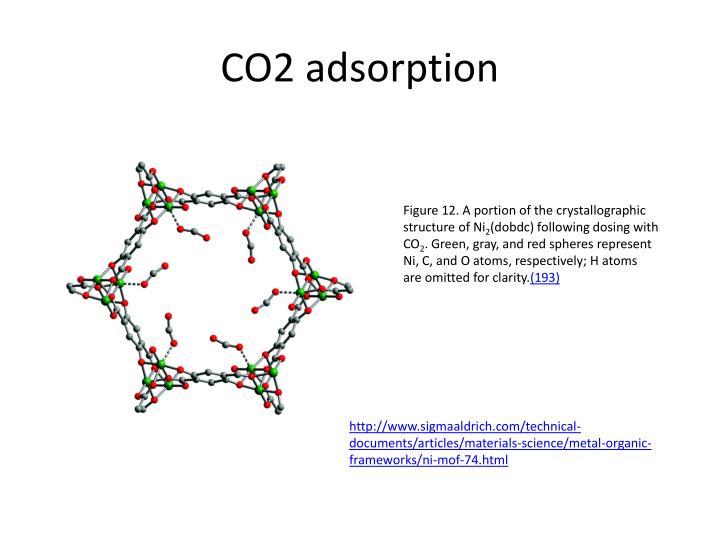 CO2 adsorption