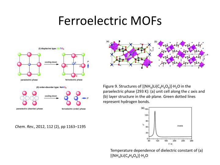 Ferroelectric MOFs