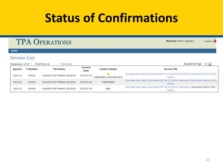 Status of Confirmations