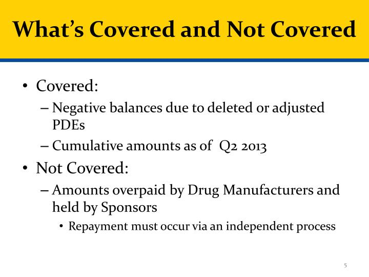 What's Covered and Not Covered