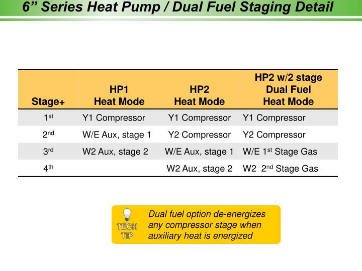 """6"""" Series Heat Pump / Dual Fuel Staging Detail"""