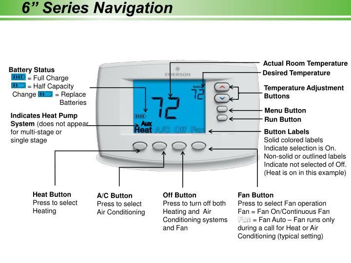 """6"""" Series Navigation"""