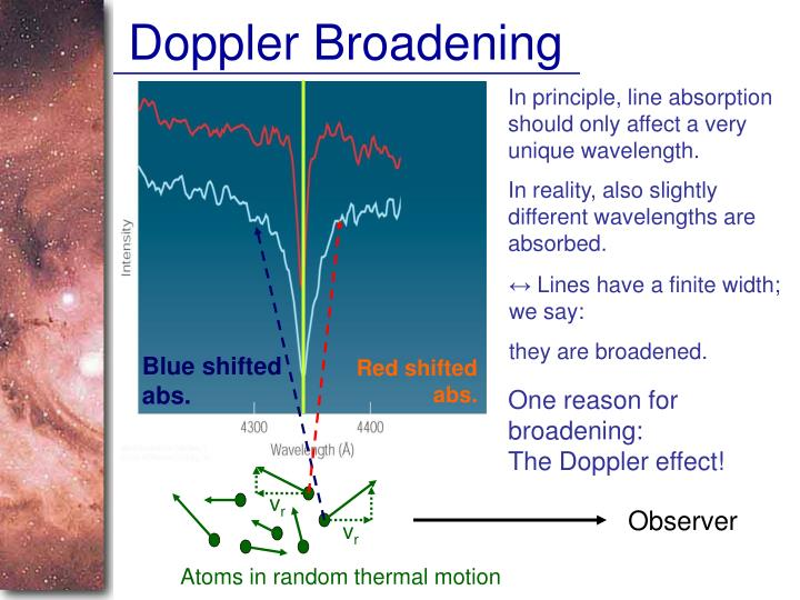 Doppler Broadening
